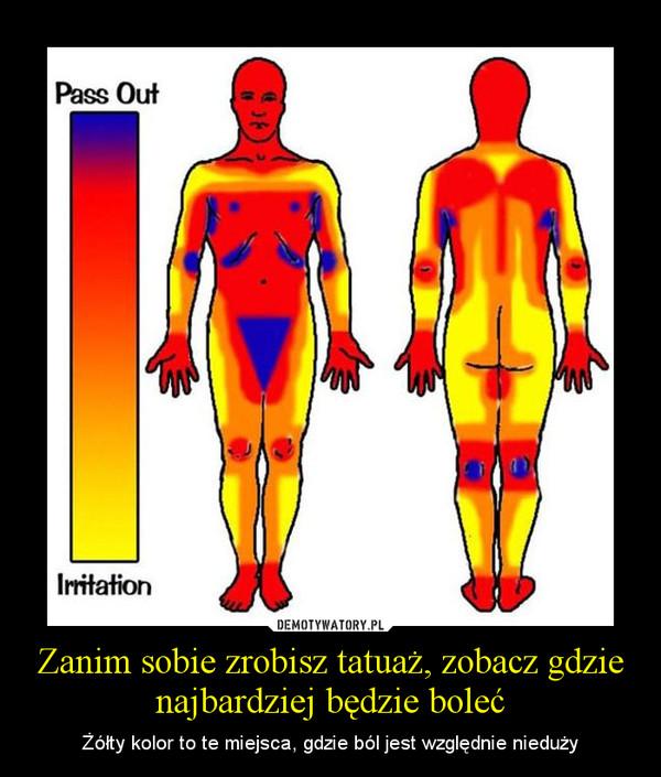 Zanim sobie zrobisz tatuaż, zobacz gdzie najbardziej będzie boleć – Żółty kolor to te miejsca, gdzie ból jest względnie nieduży