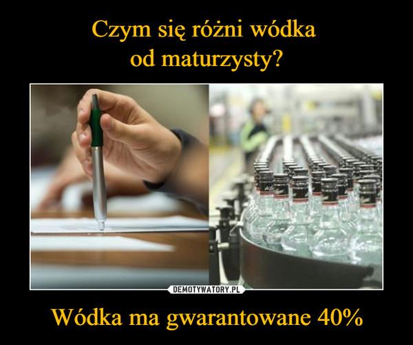 Wódka ma gwarantowane 40% –