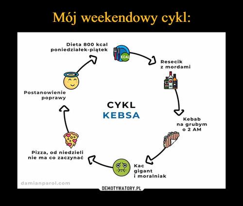 Mój weekendowy cykl: