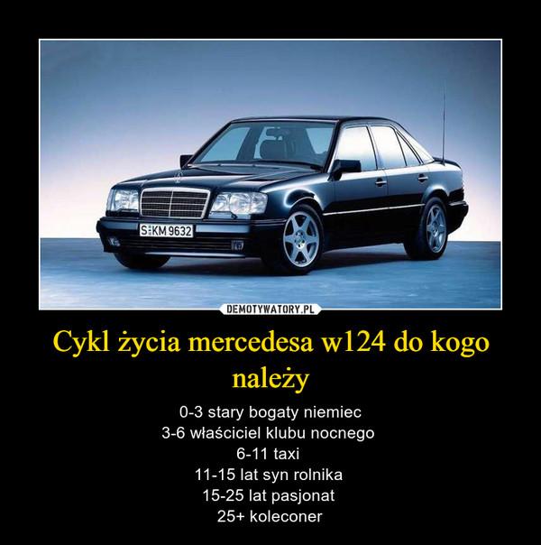Cykl życia mercedesa w124 do kogo należy – 0-3 stary bogaty niemiec3-6 właściciel klubu nocnego 6-11 taxi 11-15 lat syn rolnika 15-25 lat pasjonat 25+ koleconer